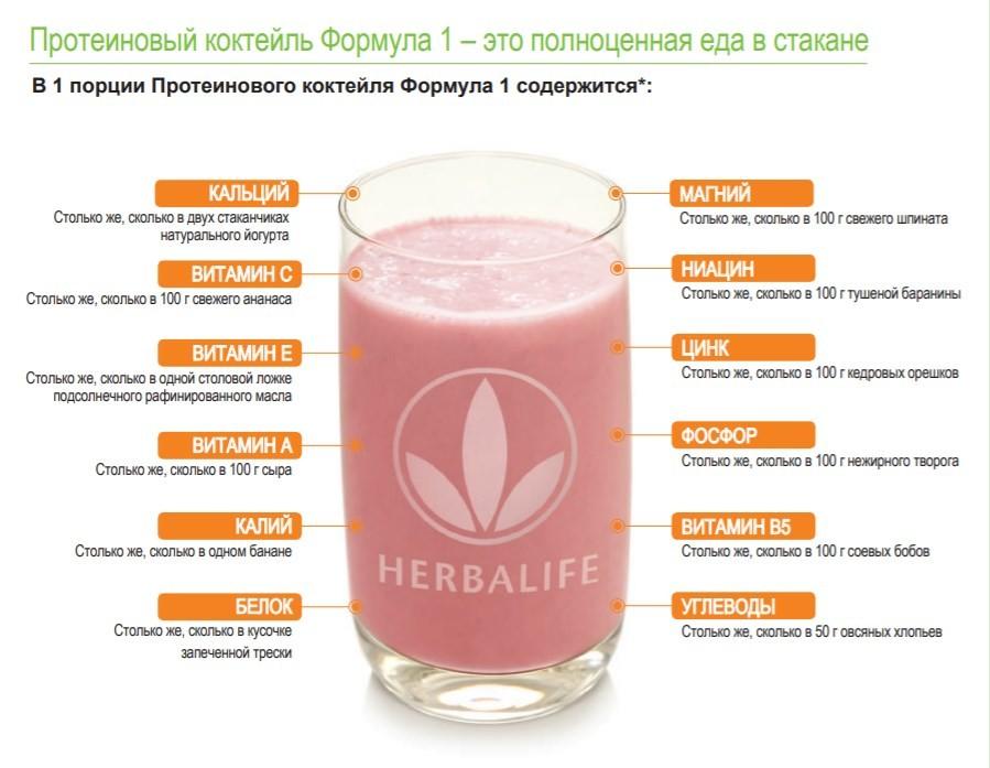 протеиновый коктейль для похудения от гербалайф herbalife nutrition